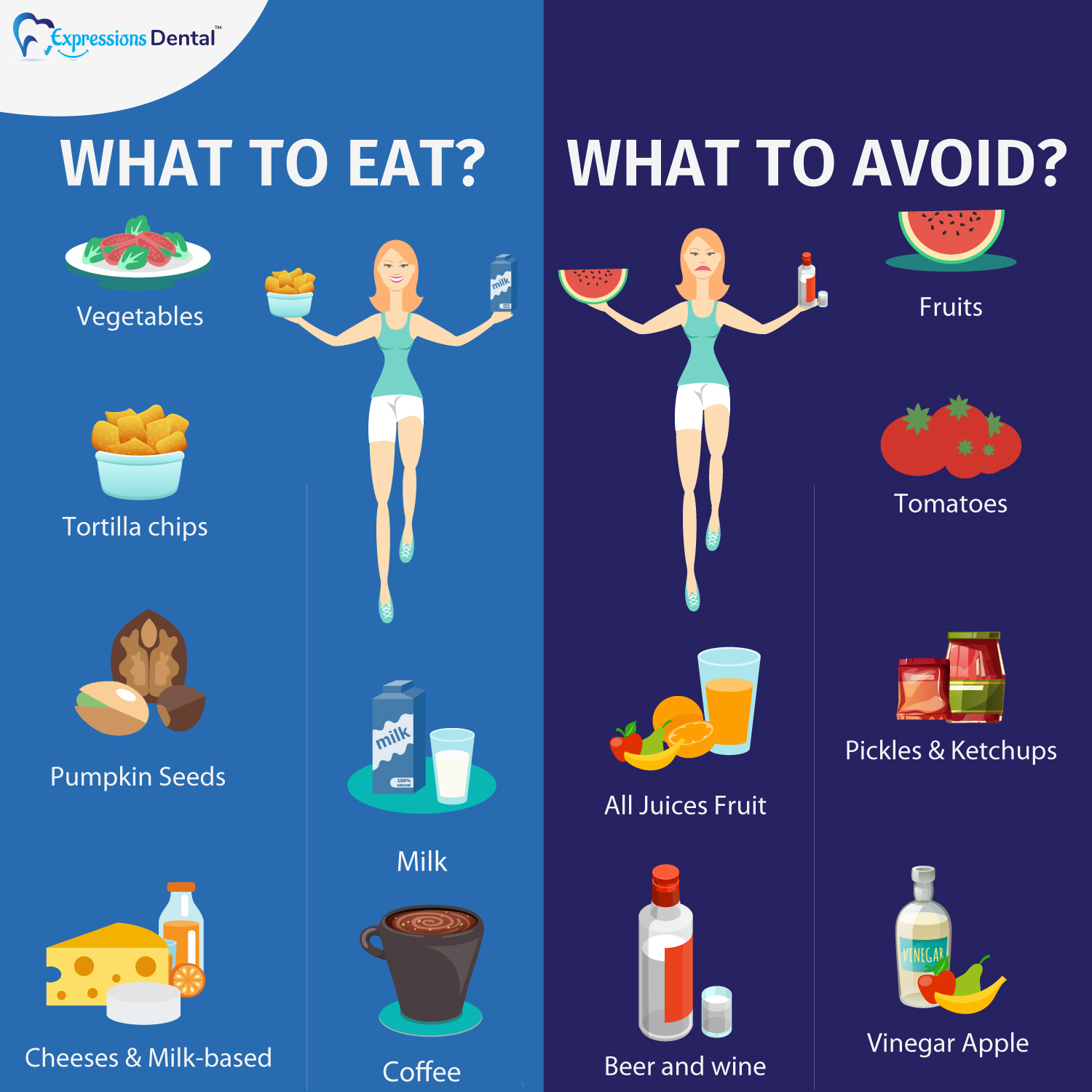 Between Meals - How to Avoid Acid Attack